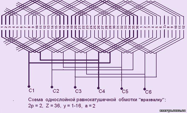 2p=2; z=36; y=1-16; a=