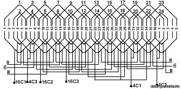 Схема 2p = 16-4, Z = 36