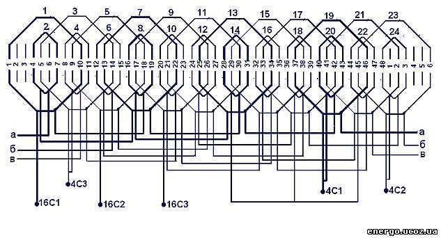 Схема 2р= 16-4, Z = 48