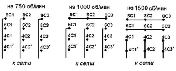 Схема подключений к сети