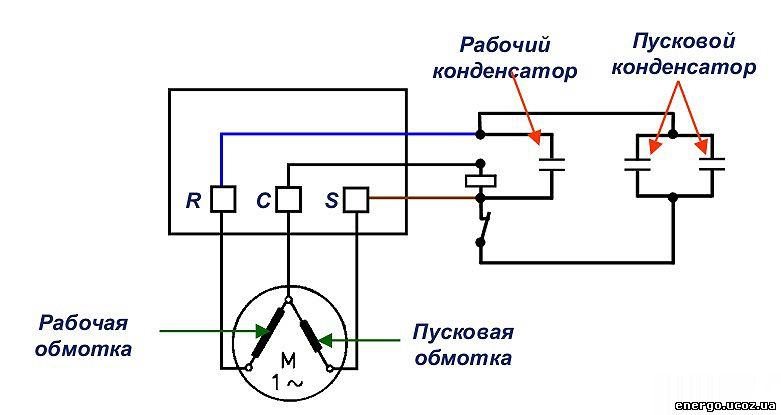 Спиральные компрессоры:
