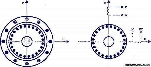 Схемы обмоток однофазных электродвигателей.