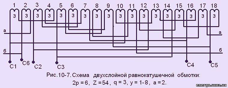 u0421u0445u0435u043cu044b u043eu0431u043cu043eu0442u043eu043a u0430u0441u0438u043du0445u0440u043eu043du043du043eu0433u043e u044du043bu0435u043au0442u0440u043eu0434u0432u0438u0433u0430u0442u0435u043bu044f.