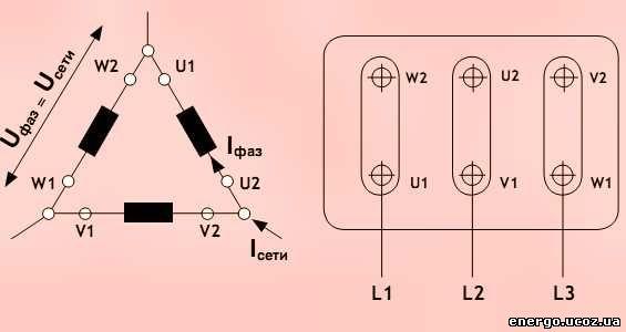 Подключение электродвигателя треугольником.