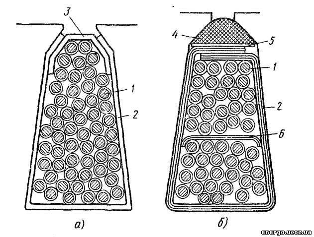 Корпусная изоляция обмотки устанавливается в пазы до укладки обмотки.  Она выполняется в... Поперечные сечения...