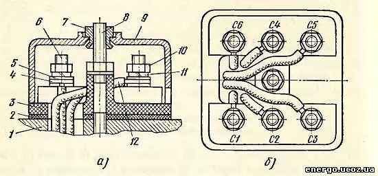 Схема клеммной коробки электродвигателя