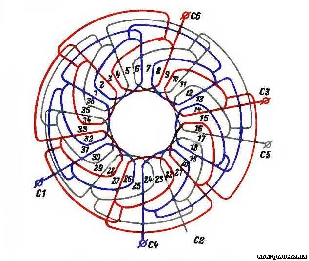 Схема обмотки 2p=6; z=36; q=2;