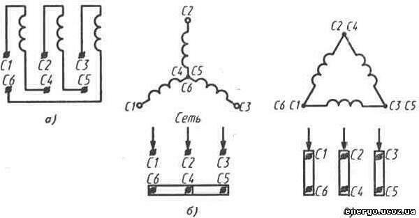 а) схема присоединения начал и