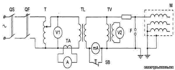 обмотки электродвигателя