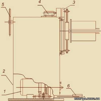 Схемы технологии крупяного производства