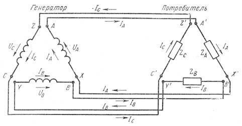 Несвязанная трехфазная схема.